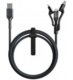Cablu de date universal Nomab Kevlar (1,5m)