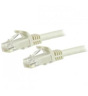 StarTech.com N6PATC750CMWH cabluri de rețea 7,5 m Cat6 U UTP (UTP) Alb