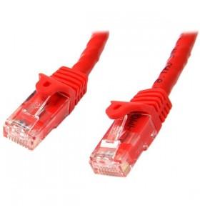 StarTech.com N6PATC10MRD cabluri de rețea 10 m Cat6 U UTP (UTP) Roşu