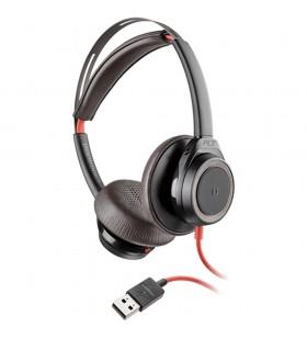 CASTI PLNTR BLACKWIRE BW7225,USB-A,BLACK