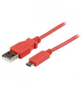 StarTech.com USBAUB1MPK cabluri USB 1 m 2.0 USB A Micro-USB B Roz