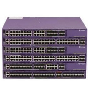 Extreme Networks Inc....