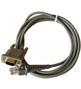 Datalogic Cablu Serial...