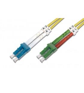 FIBER OPTIC patch cord,...