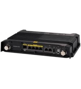 Cisco IR829 Industrial...