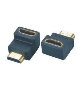 HDMI COUPLER /GENDER...