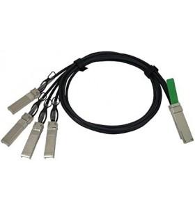 Cisco QSFP-4SFP10G-CU3M...