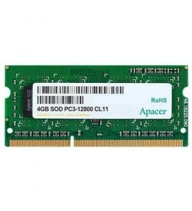 APACER DS.04G2K.HAM Apacer...