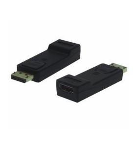 USBC - HDMI ADAPTER...