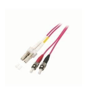 M-Cab 7003424 fibre optic...