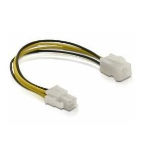 Cablu prelungitor...