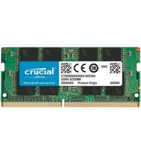 NB MEMORY 16GB PC21300...