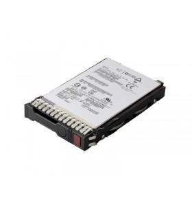 Hard Disk 1.92TB SATA RI...