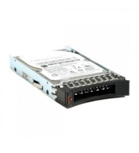 HDD 1TB 7.2K 6Gbps NL SAS...