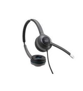 EAR CUSHION SPARE FOR...
