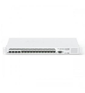 Router MikroTik...