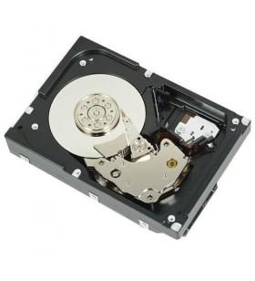 NPOS - 4TB 7.2K RPM SATA...
