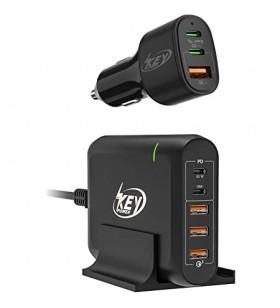 BTI 100W USB-C CAR CHARGER...
